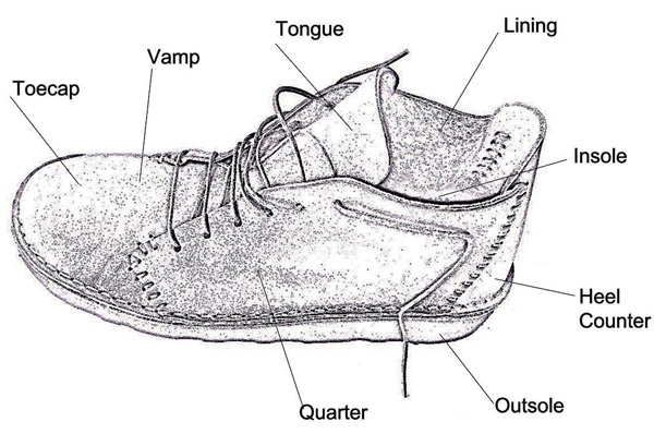 Shoe parts